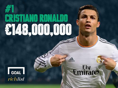 Ronaldo giàu nhất giới cầu thủ - 1