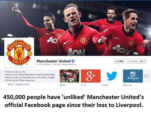 Thua Liverpool, nửa triệu fan từ bỏ MU - 1