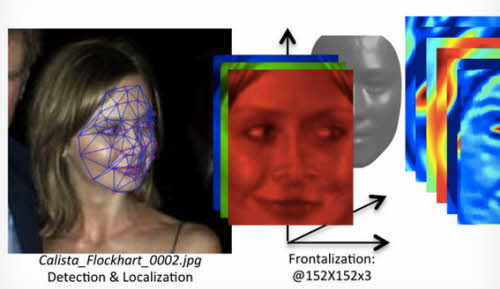 Facebook nâng cấp tính năng nhận diện khuôn mặt - 1