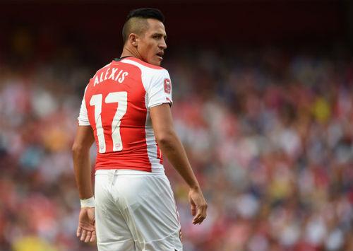 Arsenal & hội chứng phụ thuộc Sanchez - 2