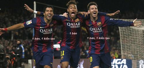 Ảnh chế: CR7 - Bale hục hặc, Messi - Enrique làm lành - 1