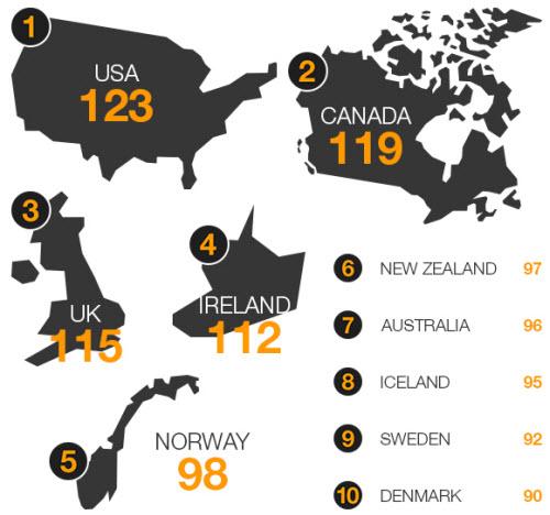 Mỹ là quốc gia xem phim sex nhiều nhất thế giới - 1