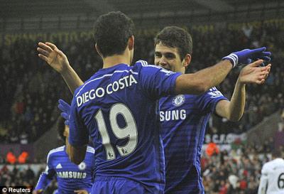 TRỰC TIẾP Swansea - Chelsea: Không thể chống đỡ (KT) - 5