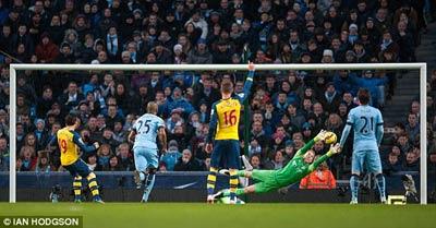 TRỰC TIẾP Man City - Arsenal: Giroud lập công (KT) - 4
