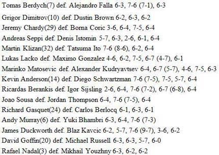 Australian Open ngày 1: 10 lần dự giải mới thắng 1 trận - 1