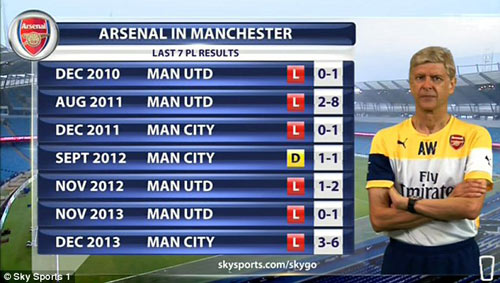 Arsenal: Chiến thắng lạ thường đến phi thường - 1