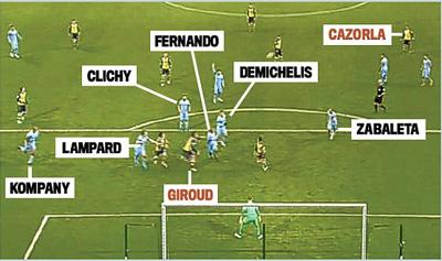 Arsenal: Chiến thắng lạ thường đến phi thường - 4