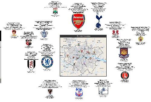 Từ Madrid đến London: Sự dịch chuyển vương quyền - 2