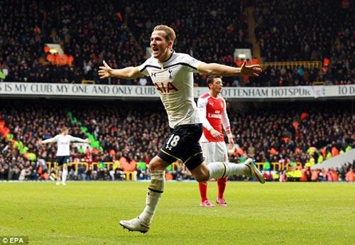 Tottenham: Đội bóng đến từ tương lai - 2