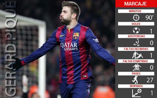 Barca: Đang hướng đến sự hoàn hảo - 2