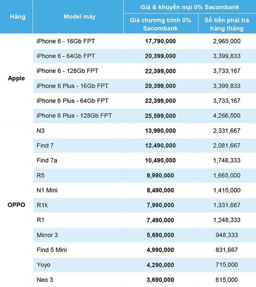 iPhone 4s/5/5s giảm giá mạnh dịp cuối năm - 4