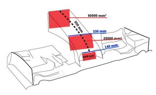 F1 2015 có gì mới: Tạm biệt chiếc mũi xấu xí (P3) - 2