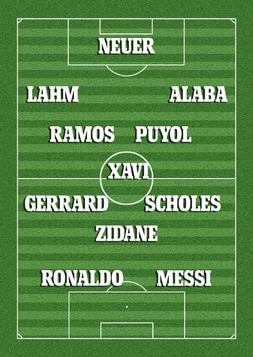 Messi, CR7 lọt đội hình trong mơ C1 của Alonso - 1