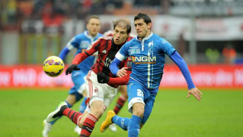 Milan – Empoli: Chiến thuật sai lầm - 1
