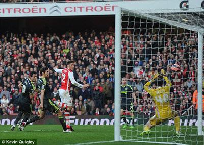 TRỰC TIẾP Arsenal - Middlesbrough: Thế trận nhàn nhã (KT) - 4