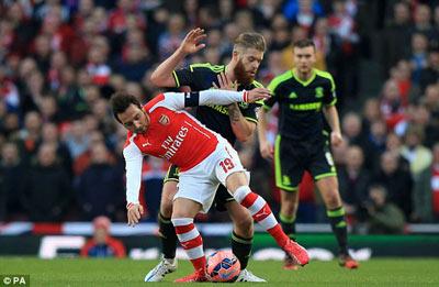 TRỰC TIẾP Arsenal - Middlesbrough: Thế trận nhàn nhã (KT) - 6