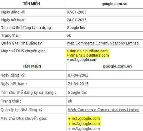 Google Việt Nam bị hacker kiểm soát, thay đổi giao diện - 2