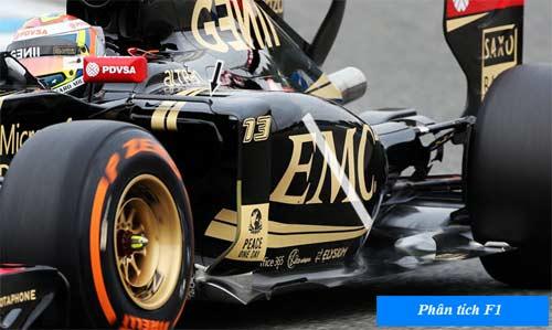 F1 2015: Ẩn số mang tên Lotus E23 - 2