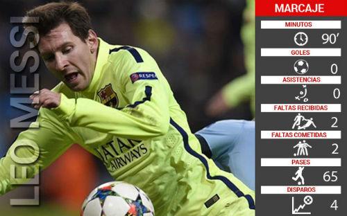 Messi: Đâu phải ghi bàn mới là hay - 2
