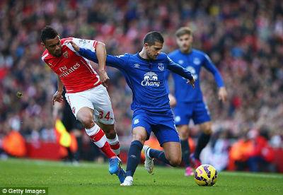 TRỰC TIẾP Arsenal - Everton: Dấu chấm hết (KT) - 7