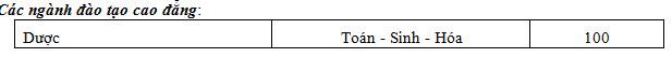 TPHCM: Chỉ tiêu tuyển sinh đại học, cao đẳng của các trường top - 2