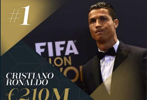 Siêu sao, siêu giàu & ăn chơi xa xỉ như Ronaldo - 1