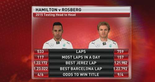 F1, Australian GP: Cả thế giới chống Mercedes - 1