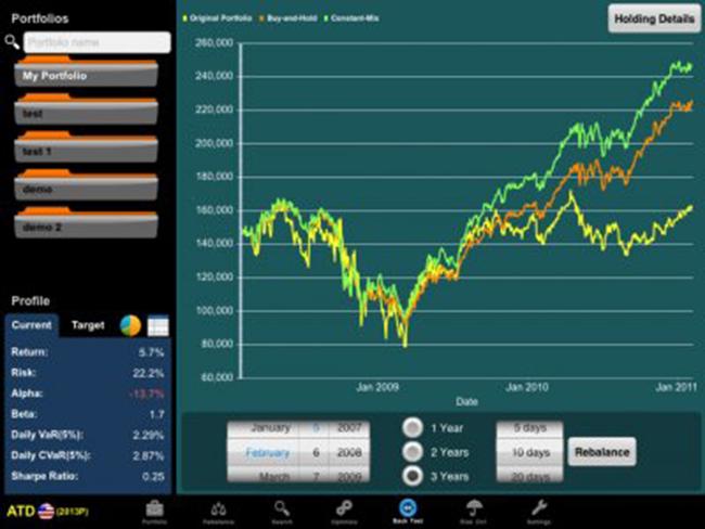 1. Alpha-Trader: 999,99 USD  Alpha-Trader là một bộ phần mềm thương mại toàn cầu cho các nhà đầu tư. Ứng dụng giúp theo dõi giá cổ phiếu theo thời gian thực, cảnh báo rủi ro, so sánh tương quan tài sản và bảng xếp hạng.
