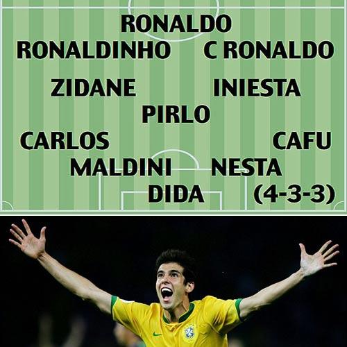 """Dream Team"" của Kaka: Có CR7, không Messi - 1"