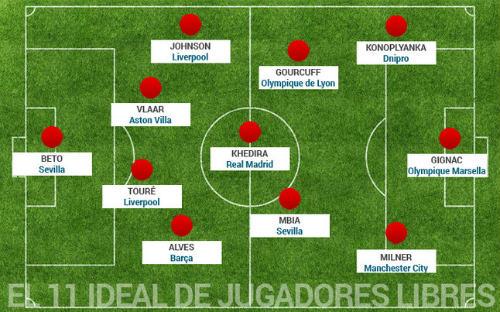 """Alves, Khedira: """"Món hàng"""" miễn phí hot nhất Hè 2015 - 2"""