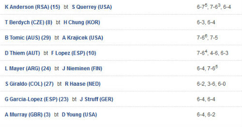 Miami Masters ngày 2: Berdych, Murray tiến bước - 1