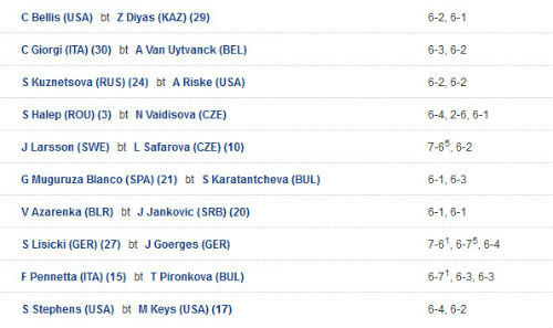 Miami Masters ngày 2: Berdych, Murray tiến bước - 2