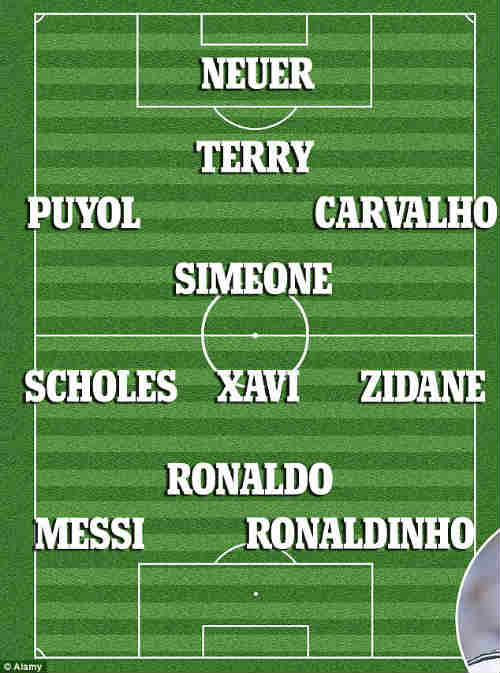 Dream Team của Deco: HLV Atletico đá cặp cùng Messi, CR7 - 2