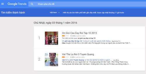 Người Việt quan tâm điều gì trên mạng trong 3 ngày đầu năm? - 1