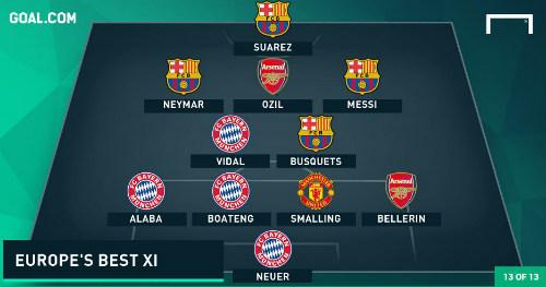 Đội hình tiêu biểu châu Âu lượt đi: Bayern ngang cơ Barca - 1