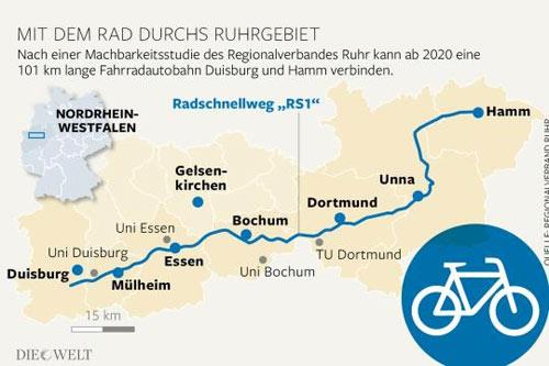 Mê mẩn cao tốc dài 100 km dành cho... xe đạp - 5