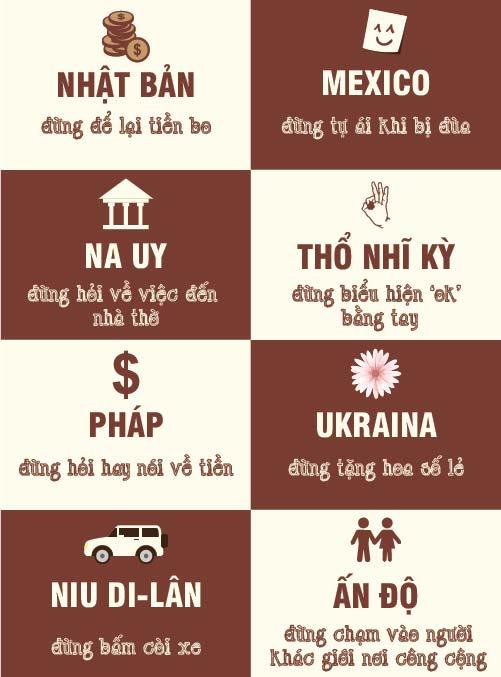 Những điều cấm kị khi đi du lịch quốc tế - 1