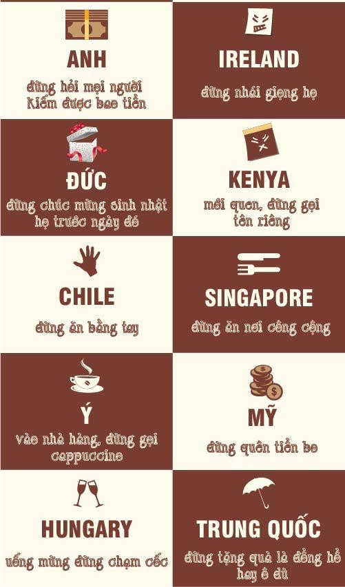 Những điều cấm kị khi đi du lịch quốc tế - 2