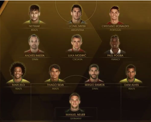 Đội hình tiêu biểu FIFA bị chê vì Real ngang Barca - 1