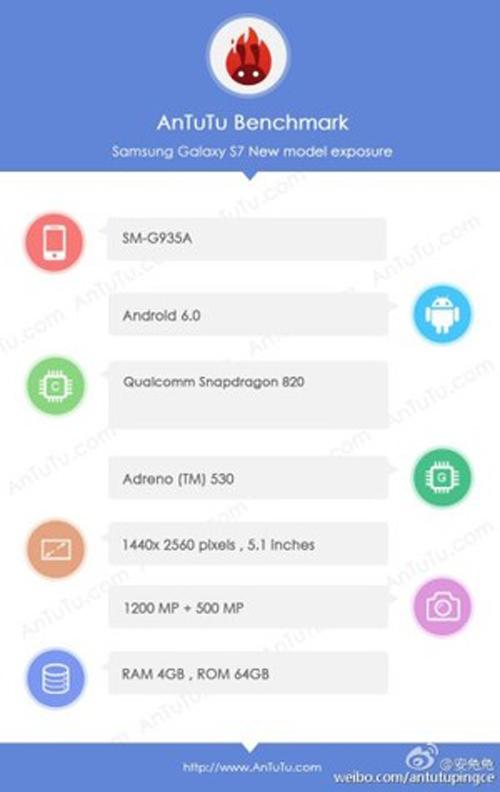 Galaxy S7 Edge lộ thông số qua AnTuTu - 1