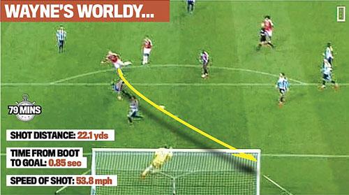 Rooney rực sáng: Đẳng cấp hay chỉ nhất thời? - 2