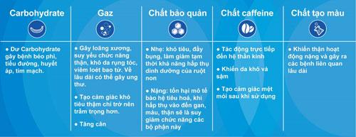 Pocari Sweat - tinh tuý Nhật Bản dành cho sức khoẻ - 2
