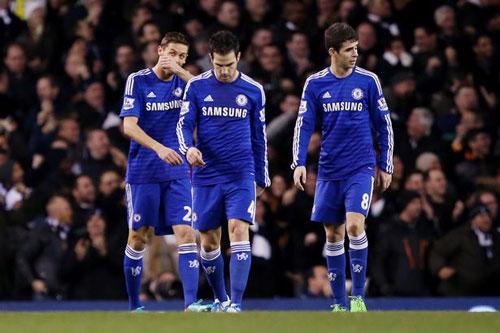 """Chelsea: """"Tử huyệt"""" phòng ngự tuyến hai - 2"""