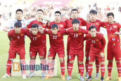 Chi tiết U23 Việt Nam - U23 Australia: Kết cục không thể khác (KT) - 3
