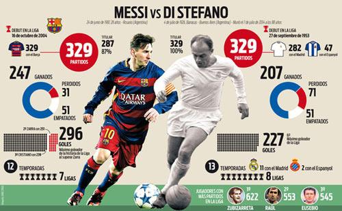 """Messi chấn thương , Suarez ghi bàn """"khủng"""" nhất châu Âu - 1"""