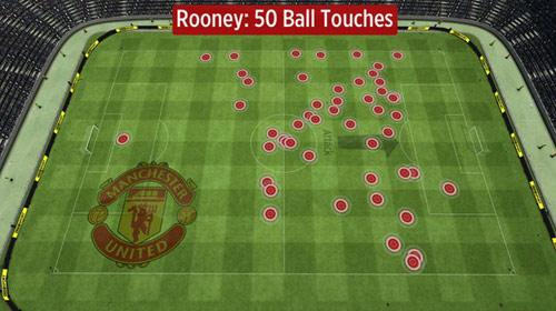 """Rooney: Số """"9 rưỡi"""" hoàn hảo cho MU - 3"""