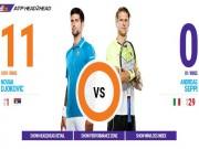 Thể thao - Chi tiết Djokovic – Seppi: Thành quả xứng đáng (KT)