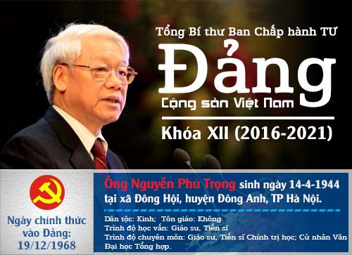 [Infographic] Tiểu sử Tổng Bí thư Nguyễn Phú Trọng - 1