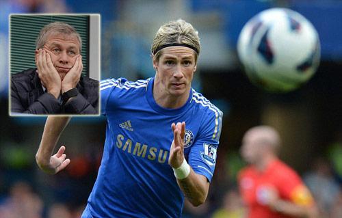 """Mua sắm mùa Đông: Chelsea """"đốt tiền"""" số 1 - 1"""