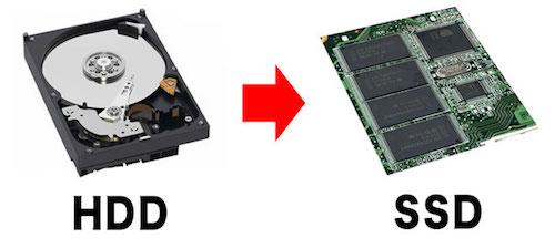 60 năm hình thành và phát triển của ổ cứng - 3